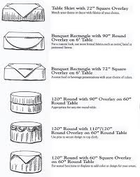 round table cloth dimensions tableclothsizes2 jpg