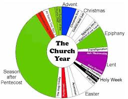 trinity lutheran church the church year