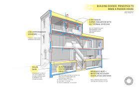 Passive House Floor Plans Passive House Bright Common