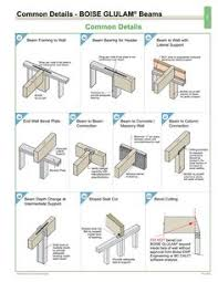 Residential Steel Beam Span Table by The Glulam Beams Are Connected By Steel Flitch Plates Photo