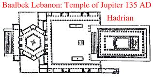 the temple in jerusalem over the threshing floor which is