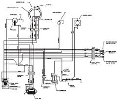 suzuki swift wiring diagram suzuki mehran electrical wiring