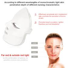 Face Mapping Pimples Face Graph For Acne Chinese Face Map Reveals Internal Body Issues