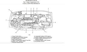 hyundai accent ignition wiring diagram wiring diagram and