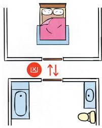 Fengshui For Bedroom 14 Must See Bedroom Feng Shui Taboos With Illustrations Feng