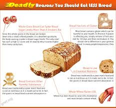 5 reasons bread is the enemy of good health