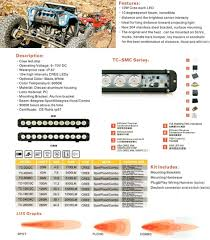 10 Watt Led Light Bar by Light Bars Robe Series 9 70 Volt Dc With 10 Watt Cree Led S