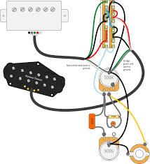 getting five sounds from two humbuckers seymour duncan