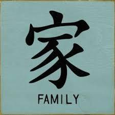 symbol for family symbols and symbols