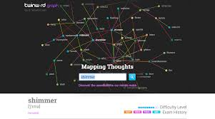 visual thesaurus and word map twinword graph angellist
