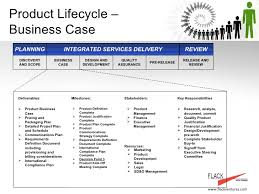 product development business case template product plan template