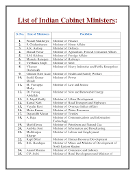 Tamilnadu Council Of Ministers 2012 List Of Cabinet Ministers For This Year
