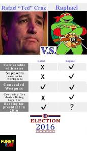 Ted Cruz Memes - helpful chart comparing rafael ted cruz with raphael the ninja
