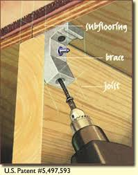 Squeaky Floor Repair Squeak Relief Floor Repair Kit The Permanent Cure For Squeaky Floors