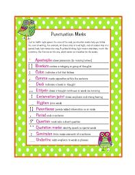 free punctuation marks poster preschool printables by gwyn