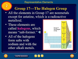 Halogen On Periodic Table Chapter 12 Periodic Table