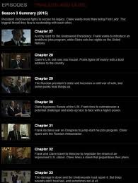 Hit The Floor Netflix - netflix accidentally upload house of cards 3 weeks early spoiler