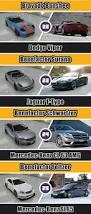 2006 subaru impreza wrx sti jdm for gta 5 the 25 best carros do gta 5 ideas on pinterest lamborghini