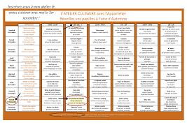 cours de cuisine mantes la atelier culinaire à la foire d automne 10 invitations à gagner