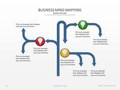 editable powerpoint template mind map framework business