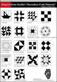 underground railroad quilt block meanings freedom quilt templates