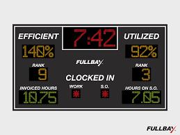 fullbay heavy duty repair shop software