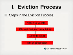 property management webinar series evictions u0026 foreclosures