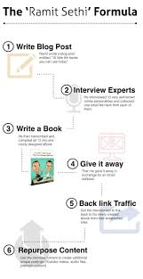 27 best sales images on pinterest sales strategy sales
