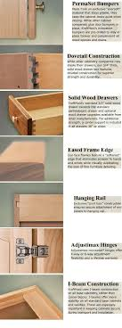 how to install kraftmaid base cabinets custom home building materials what goes into every