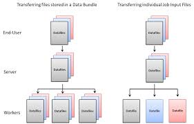 introduction to techila distributed computing engine