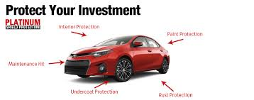 protect your investment meadowvale toyota mississauga
