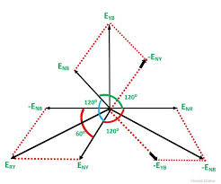 star connection in a 3 phase system relation between phase