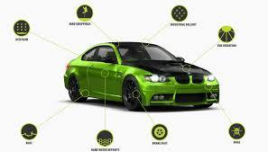 cilajet best auto paint sealant best car paint protection