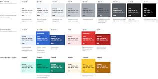2017 Color Palette by Visual Style Colors U2013 Wikimediaui Style Guide