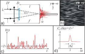 quantum matter