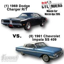 2015 muscle car match ups unveiled vote for your favorite muscle