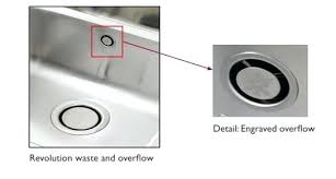 sink overflow cover oil rubbed bronze sink overflow cover revolution waste overflow detail sink overflow