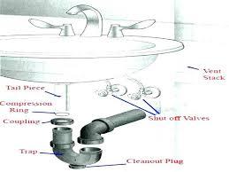 parts of a kitchen faucet kitchen sink faucet parts delta kitchen sink faucet parts delta