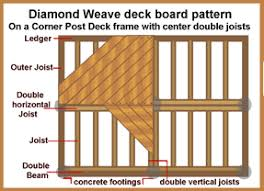 woodwork wood decks plans pdf plans deck ideas pinterest