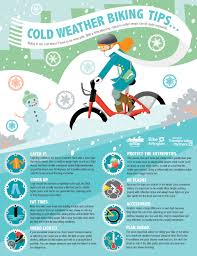 best winter cycling jacket safety tips for cyclists cold weather weather and winter