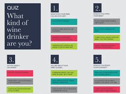 quiz types of wine drinkers infographic wine folly