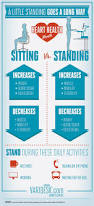 best 25 standing desk benefits ideas on pinterest sit stand
