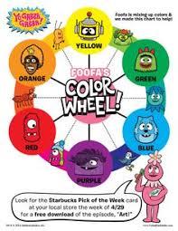 check yo gabba gabba safety songs teach preschooler