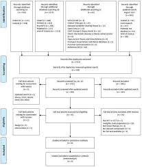 ls for seasonal affective disorder reviews music therapy for depression review
