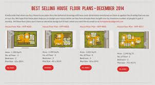 home plans in india december 2014