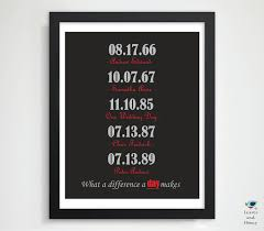 16x20 gift for husband parents mom dad anniversary present