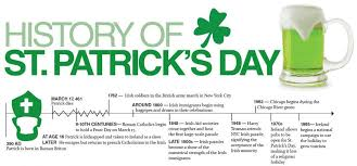 st s day facts history pictures meaning origin