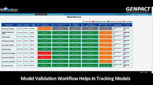 commercial risk model monitor genpact s integrated model risk management platform youtube