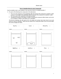 solubility rules and net ionic activity