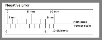 zero errors in vernier calipers u0026 adjustment techniques u2013 vernier